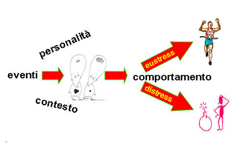 eustress o distress